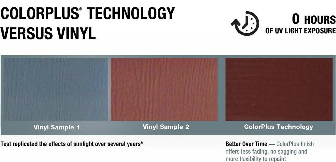 Color Plus Before UV Exposure