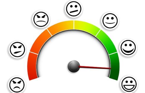 Customer satisfaction radar