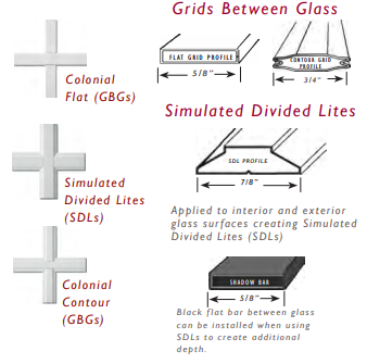 Interstate grid and divided lites